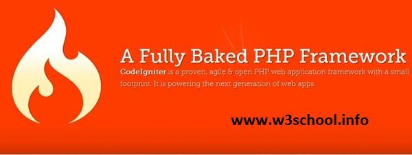 Codeigniter 3 image - w3school.info