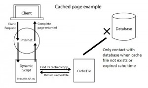 cached-file-example