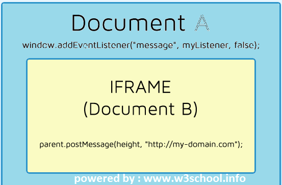 Set iframe height dynamically using javascript