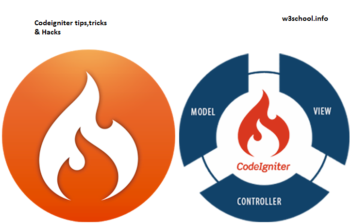 Codeigniter best tricks and hacks